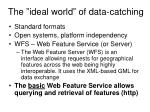the ideal world of data catching