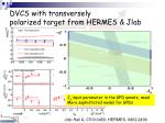 dvcs with transversely polarized target from hermes jlab