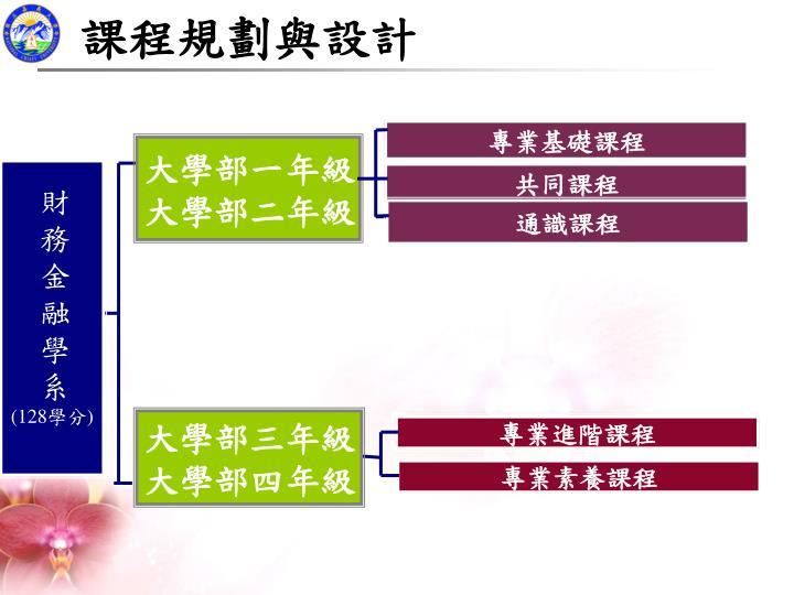 課程規劃與設計