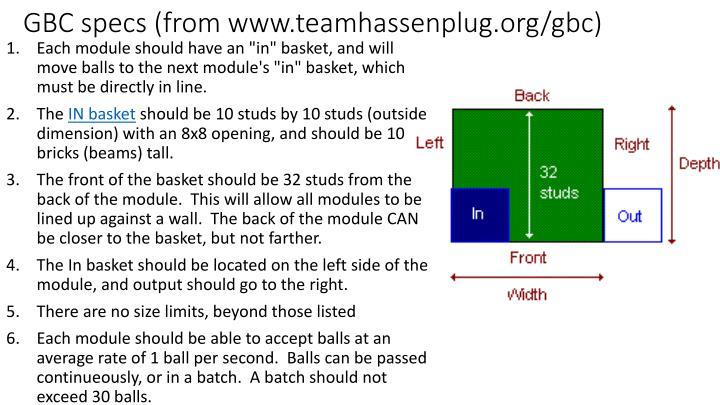 GBC specs (from www.teamhassenplug.org/gbc)