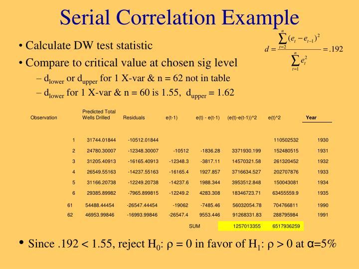 Serial Correlation Example