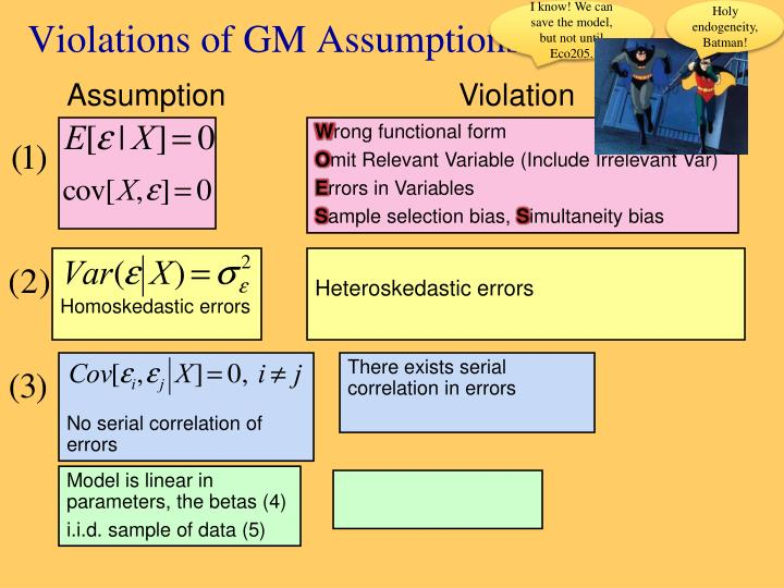 Violations of gm assumptions