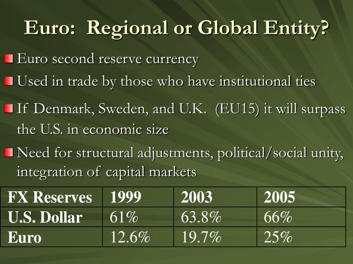 Euro:  Regional or Global Entity?