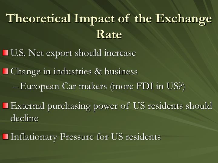 Theoretical Impact of the Exchange Rate