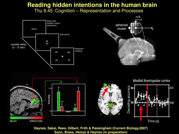 Reading hidden intentions in the human brain