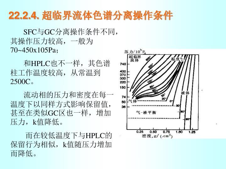 22.2.4. 超临界流体色谱分离操作条件