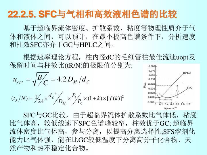 22.2.5. SFC与气相和高效液相色谱的比较