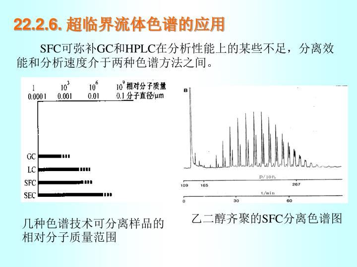 22.2.6. 超临界流体色谱的应用