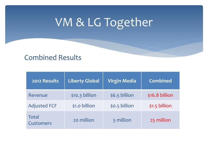 VM & LG Together
