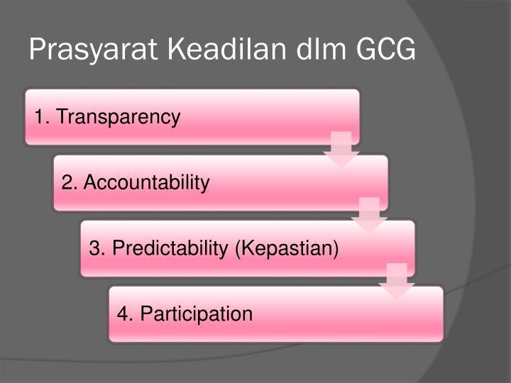 Prasyarat Keadilan dlm GCG