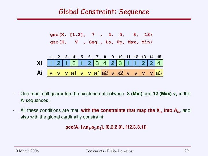 Global Constraint: Sequence