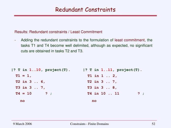 Redundant Constraints