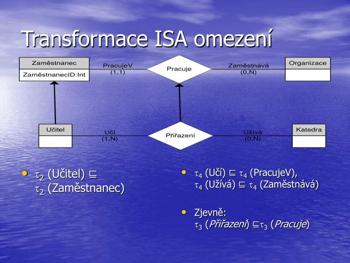 Transformace ISA omezení