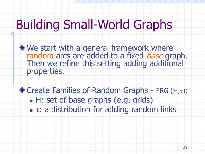Building Small-World Graphs
