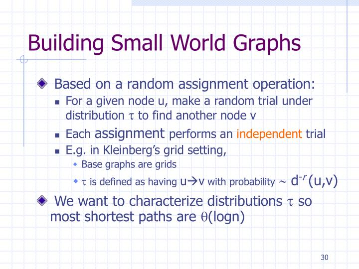 Building Small World Graphs