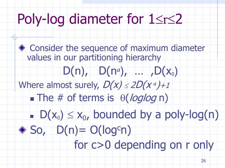 Poly-log diameter for 1