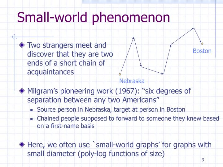 Small world phenomenon