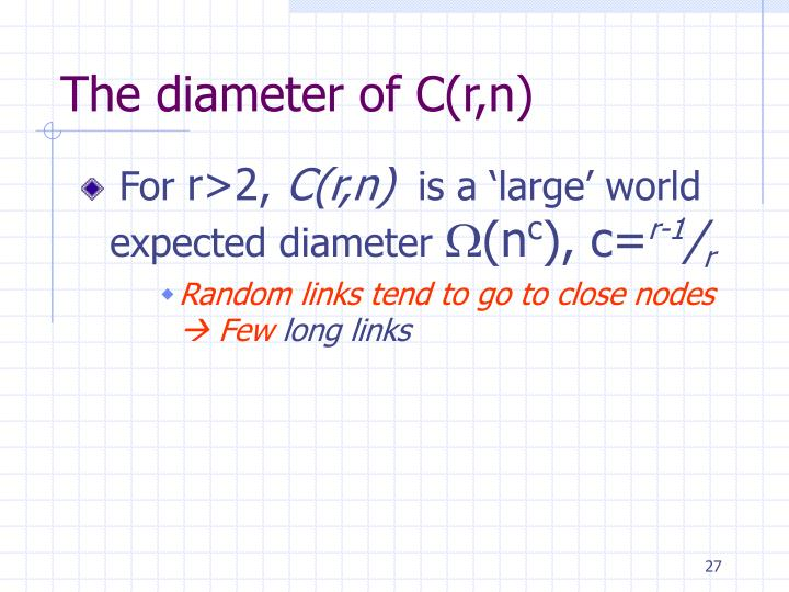 The diameter of C(