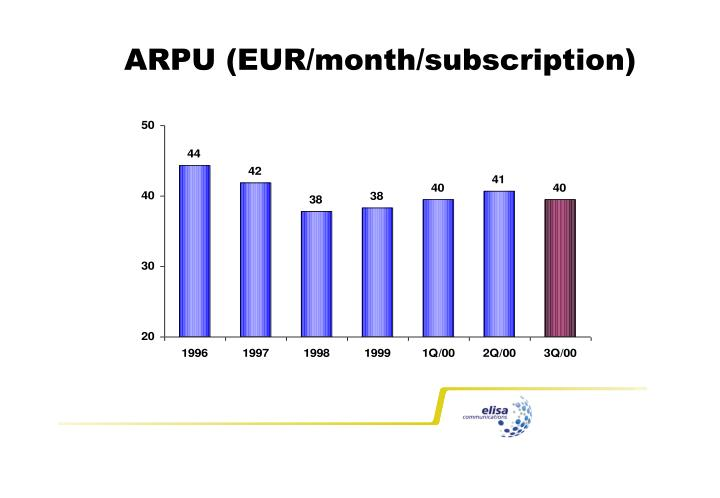 ARPU (EUR/month/subscription)