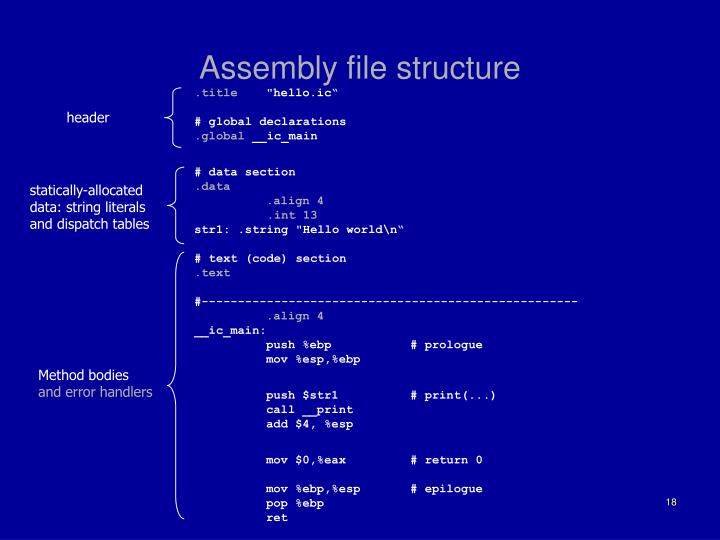 Assembly file structure