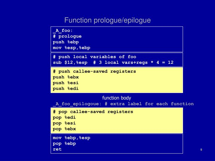 Function prologue/epilogue
