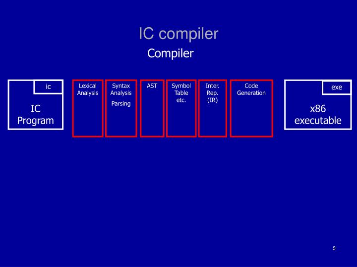 x86 executable