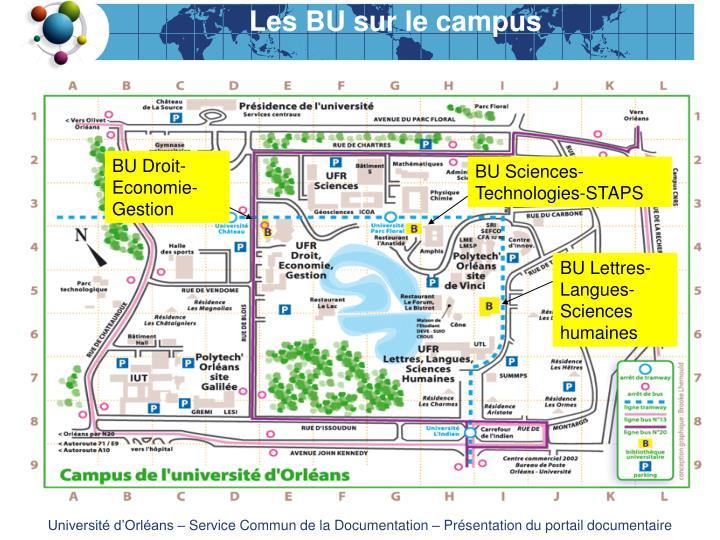 Les BU sur le campus