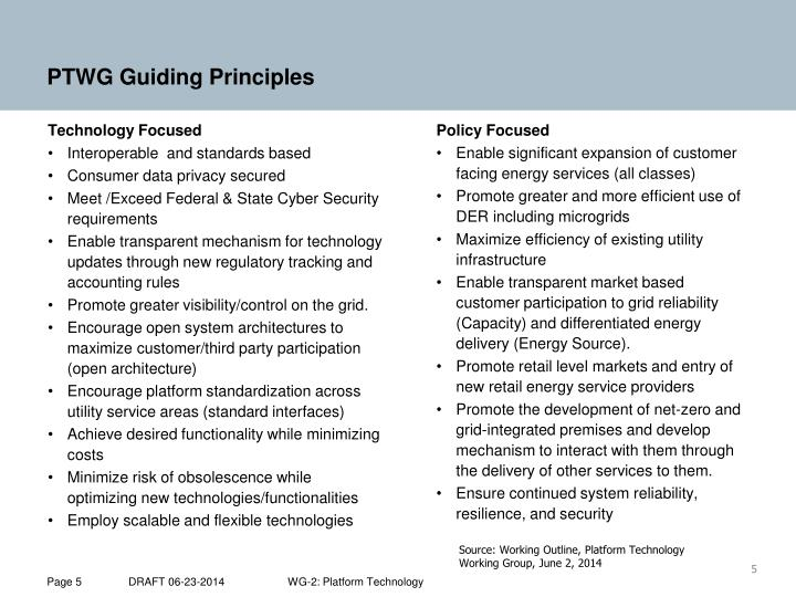 PTWG Guiding Principles