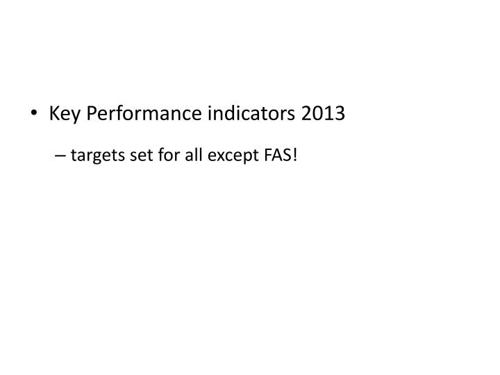 Key Performance indicators 2013