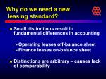why do we need a new leasing standard1