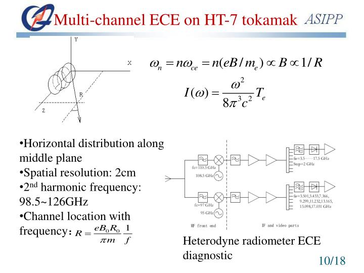 Multi-channel ECE on HT-7 tokamak