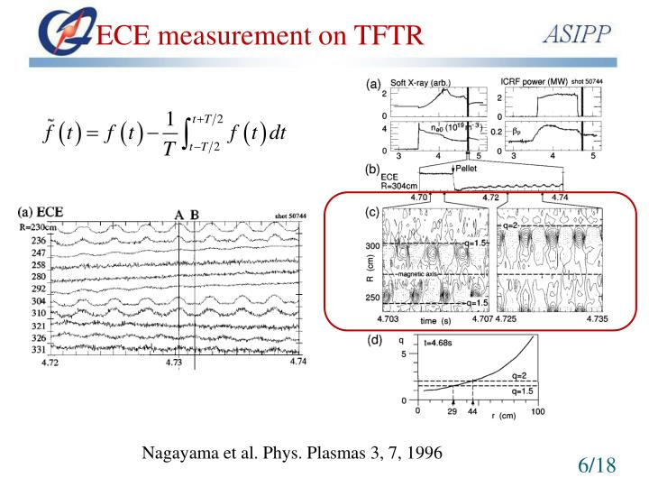 ECE measurement on TFTR