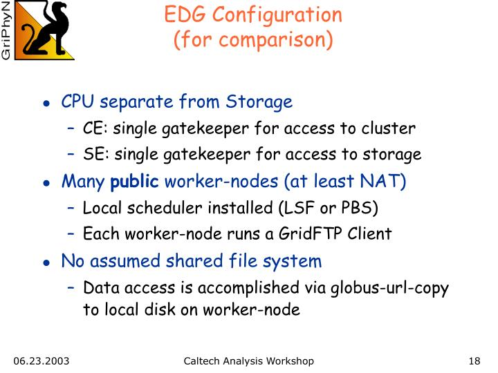 EDG Configuration