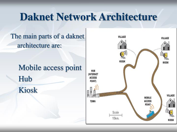 Daknet Network Architecture