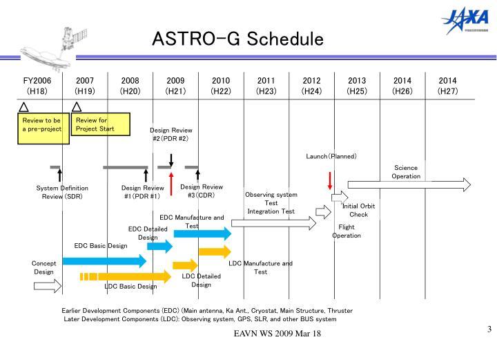ASTRO-G Schedule