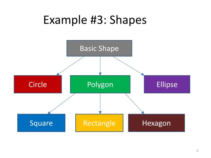 Example #3: Shapes