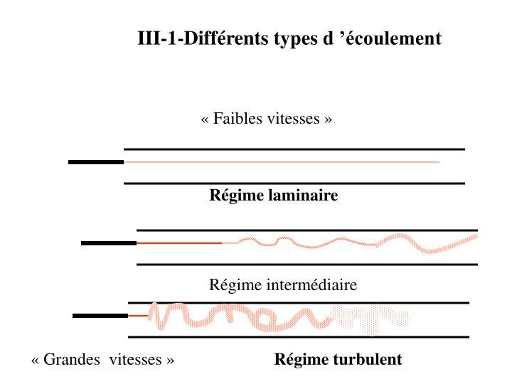 III-1-Différents types d'écoulement