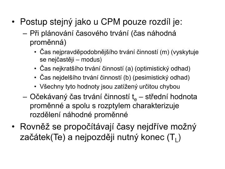 Postup stejný jako u CPM pouze rozdíl je: