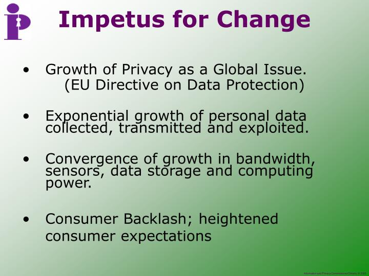 Growth of Privacy as a Global Issue.