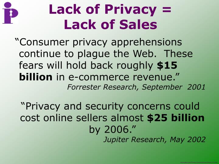"""Consumer privacy apprehensions continue to plague the Web.  These fears will hold back roughly"