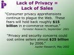 lack of privacy lack of sales