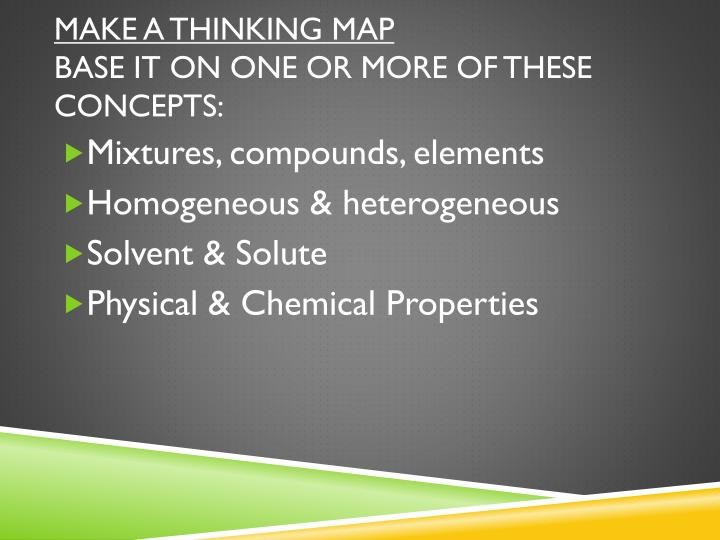 Make a thinking Map