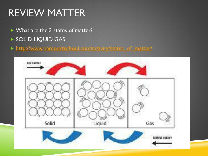 Review Matter