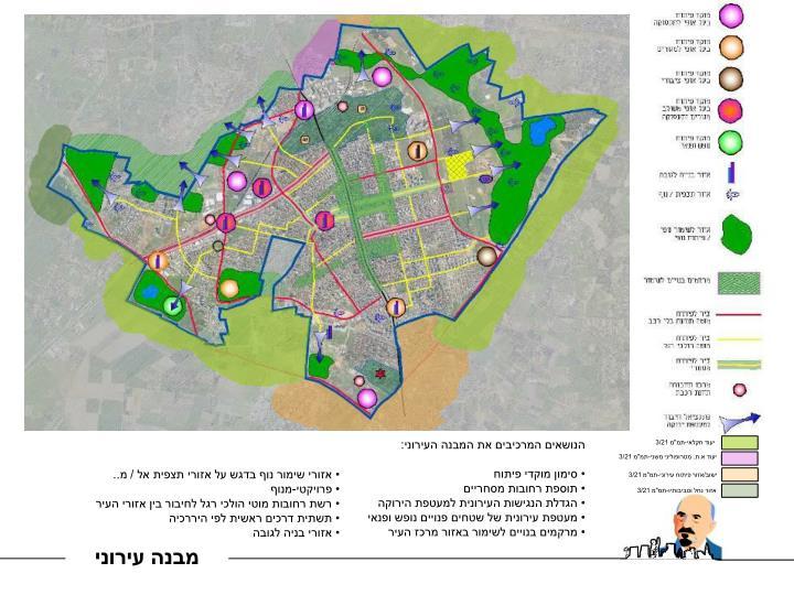 הנושאים המרכיבים את המבנה העירוני: