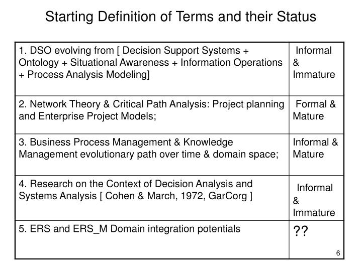 Starting Definition of Terms and their Status