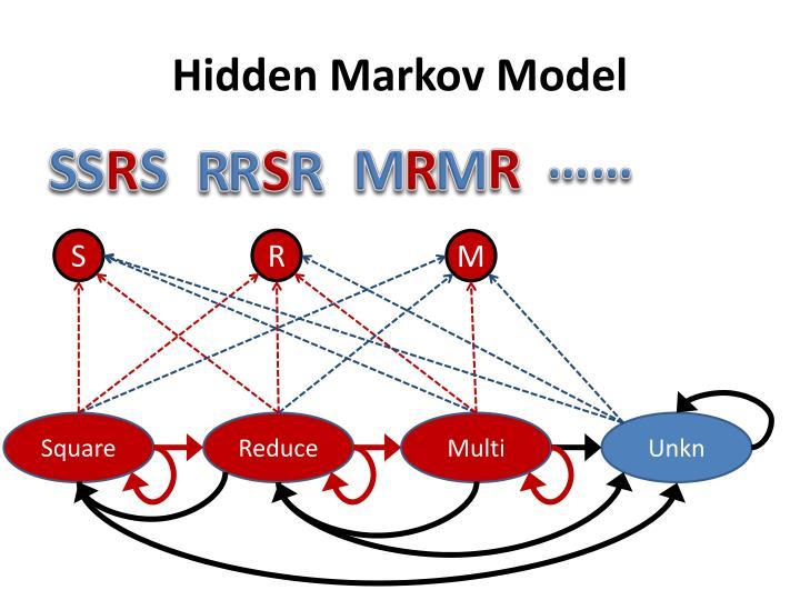Hidden Markov