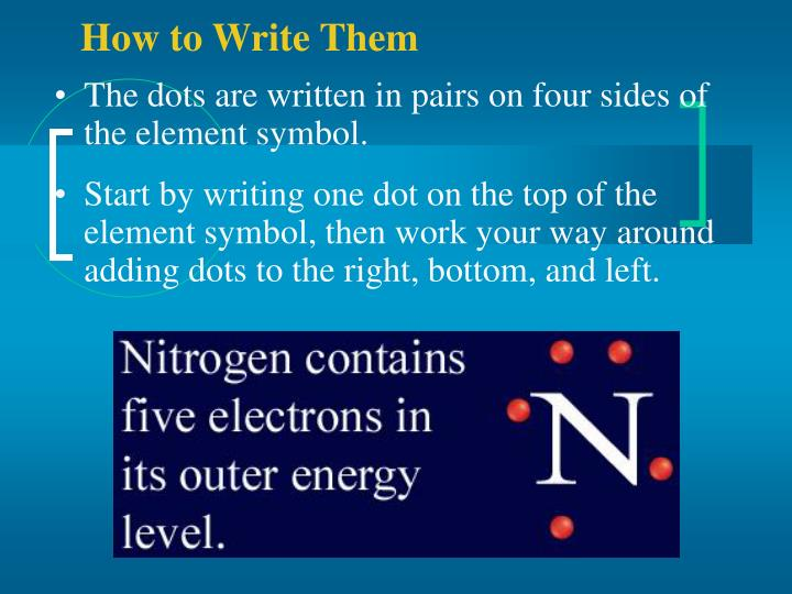 How to Write Them