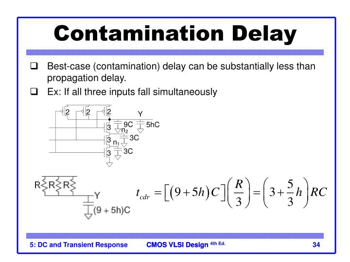 Contamination Delay