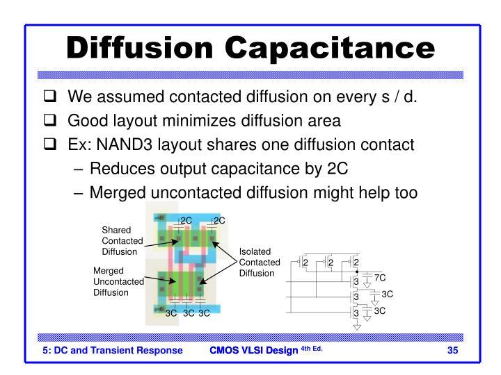Diffusion Capacitance