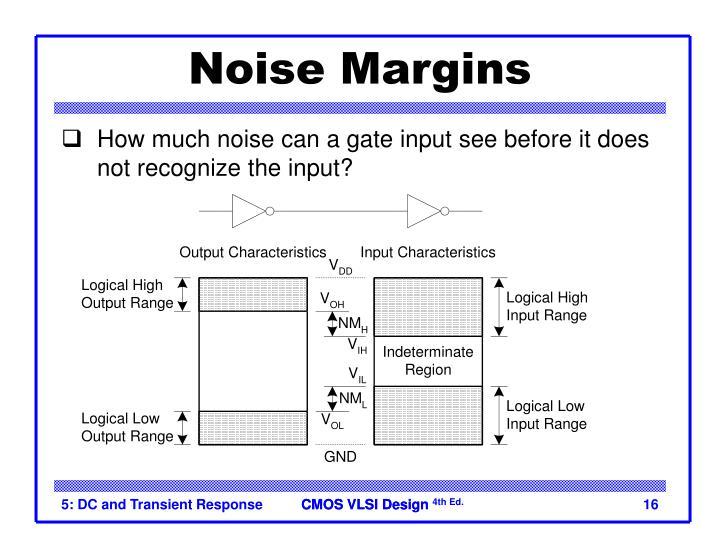 Noise Margins